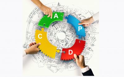 Ciclo PDCA – um forte aliado para a Solução de Problemas