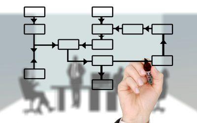 Como ser mais eficiente através do Mapeamento de Fluxo de Valor (VSM)